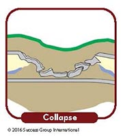Main Drain Problem Signs: Collapse
